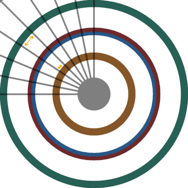 10_concentric