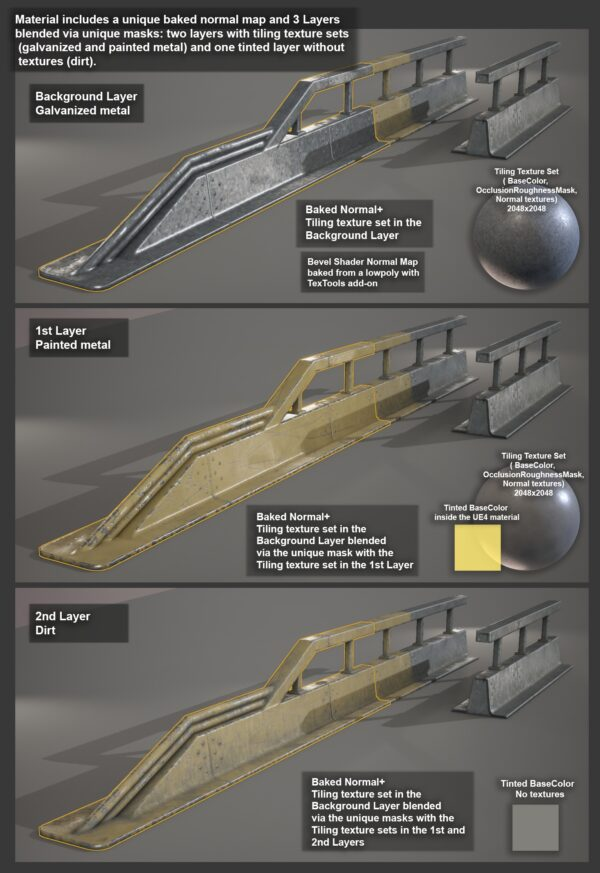 Prop_traffic_barriers_mat_breakdown