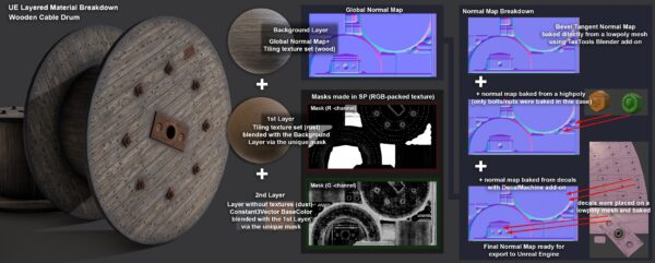 Prop_wooden_drum-scaled