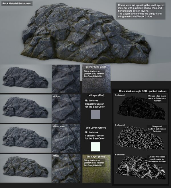 rocks_material_breakdown-scaled