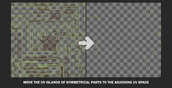 UVs-with-displaced-islands