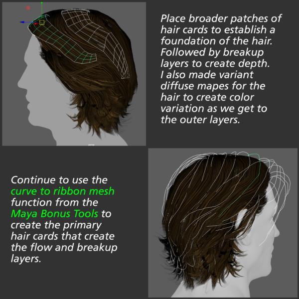 6-layers-break-up