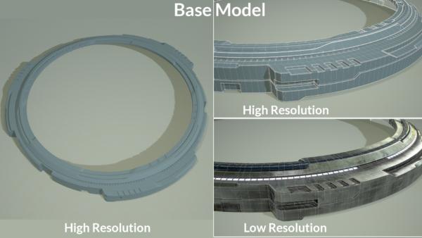Base-Model-Breakdown