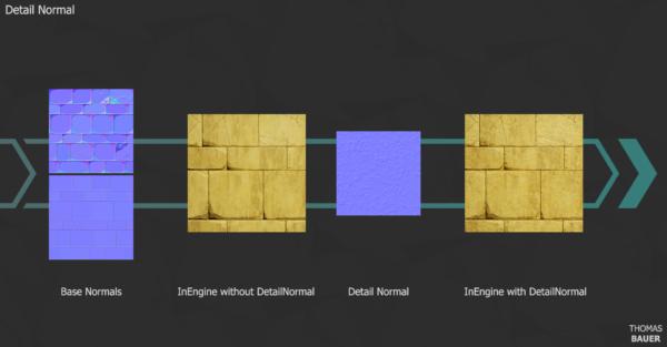 DetailNormal_Breakdown
