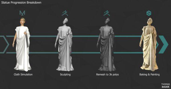 Statue_Breakdown