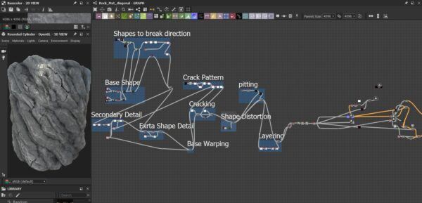 Designer-Material
